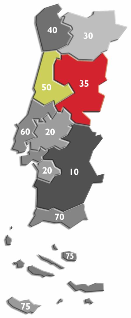 Beira Interior e Beira Litoral
